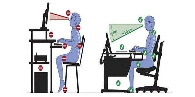Ofis Ergonomisi Nedir? Ofis İçerisinde Dikkat Edilmesi Gereken Durumlar