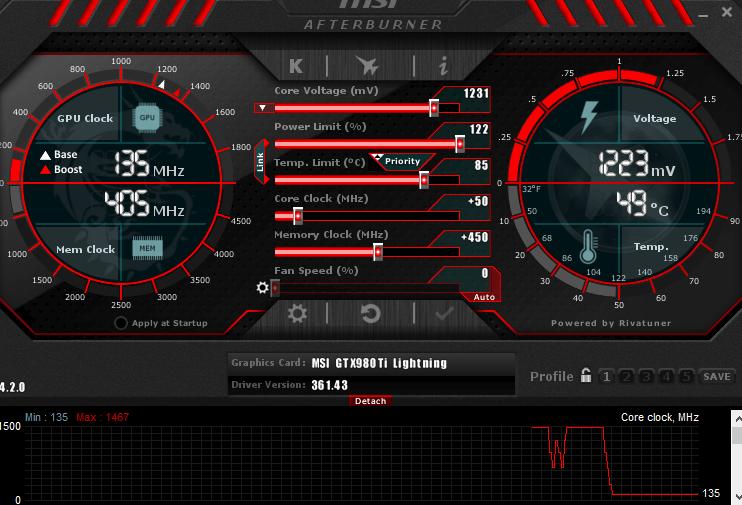 Ekran Kartı Nasıl Overclock Yapılır?