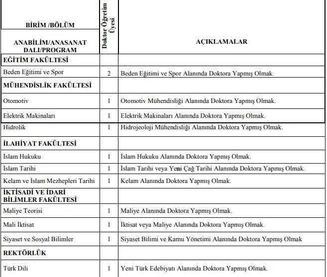 Hakkari Üniversitesi 12 Personel Alacak
