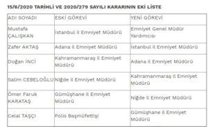 İstanbul Emniyet Müdürlüğüne atanan Zafer Aktaş Kimdir, Nereli? Zafer Aktaş Kaç Yaşında?