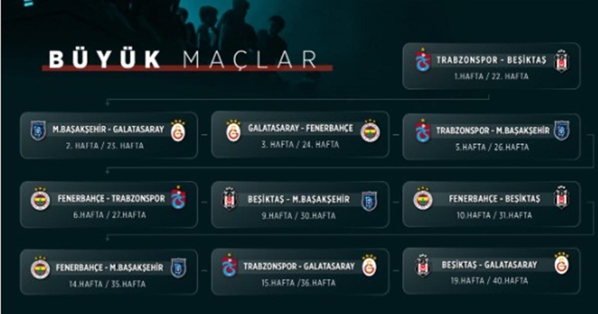 Süper Lig 2020-2021 fikstürü çekildi! Galatasaray, Fenerbahçe, Beşiktaş derbi tarihleri